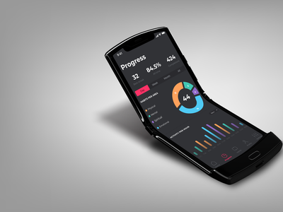 A Habiit for Foldable Experience graphs analytics chart tracker clean ui dark ui foldable mobile design ux ui