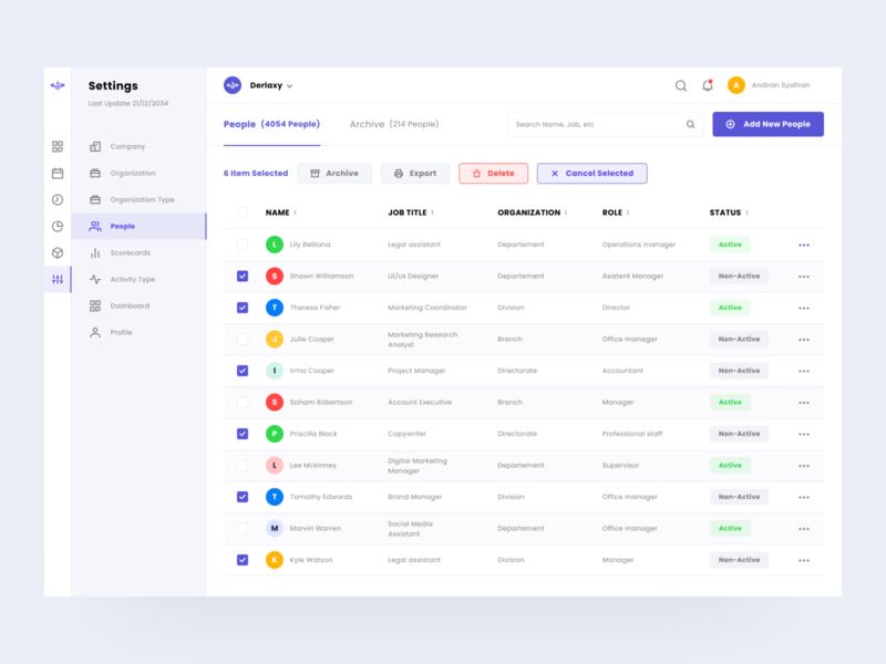 People List Dashboard account listing list analytic company managment website dashboard product design flat minimal web interface app design ux ui