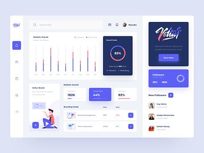 Dashboard UI Exploration modern chart analytics branding product design app design dashboard website flat minimal interface web design app ux ui