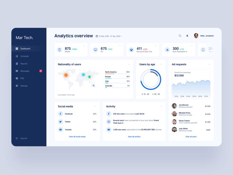 MarTech Digital Dashboard dashboard app platform digital dashboard dashboad technology analytics analyze marketing uxdesign uidesign interface simple uiux app clean ux ui design