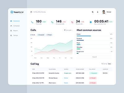 Marketing Analytics Platform - Dashboard platform tracking marketing analytics chart dashboard ui dashboad application uxdesign uidesign interface simple uiux app clean ux ui design