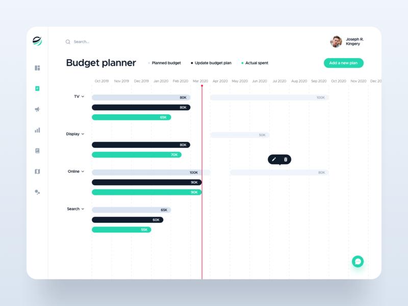 Digital dashboard digital dashboard dashboad digital results ui design calendar cash budget planner uxdesign uidesign interface simple uiux app clean ux ui design