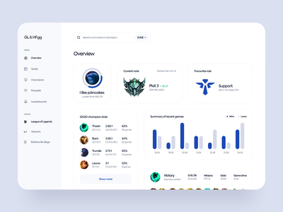 Game analysis platform - dashboard overview lol league of legends platform analytics gaming games dashboard ui dashboard interface uxdesign uidesign simple uiux app clean ux ui design