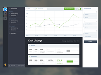 Splitforce Dashboard
