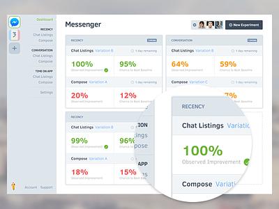 Alternative Splitforce Design  dashboard data ui interface stats mobile testing testing segmentation chart graph webapp