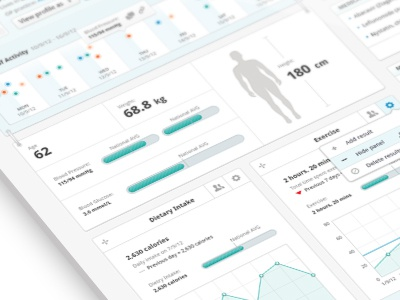 Patient Record Dashboard Preview chart data ui user interface panel health medical record shadow blue tooltip bar guage dashboard panels diagram