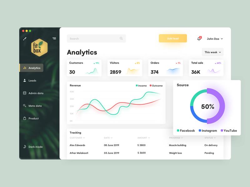 Analytics tab analytics dashboard analytics chart analytics crm pie chart graphic uidesign minimal vector design app interface clean ux ui dashboad dashboard app dashboard ui dashboard design dashboard