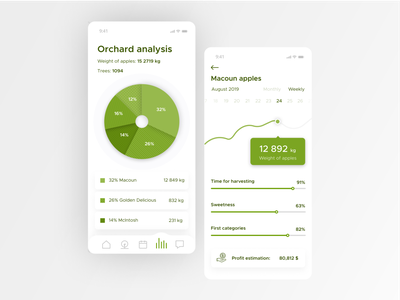 skycrops - statistics section app mobile bigdata iot data visualization product design