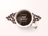 Starbucks : Online Store Redesign