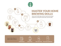 Starbucks Home Brew Illustration