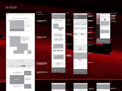 Toyota Gazoo Racing Redesign : UX Design
