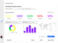 Analytics dashboard Ui design