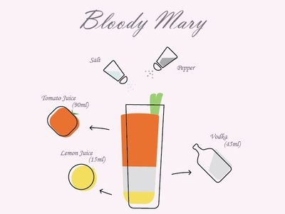 Bloody Mary Final