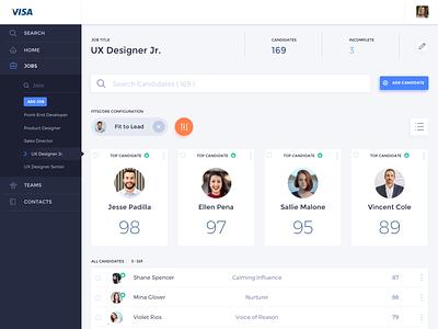 HR Portal dashboard - Web App large text uiux user experience job portal hr dashboard app design web app