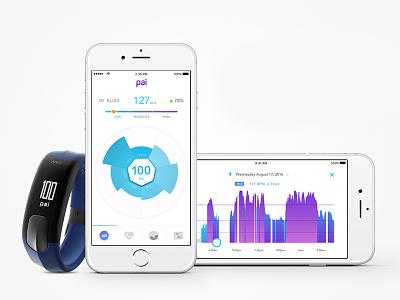 Pai Fitness Tracker App sports ekg heart rate health chart data visualization mobile fitness