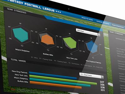 Football Interactive Dashboard ui interface dashboard sports statistics ios mobile football