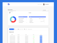 Spectre - Dashboard designs