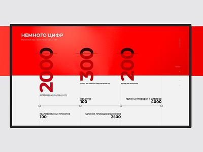 UI Atlas Technologies corporate branding branding identity webdesign ux design ui