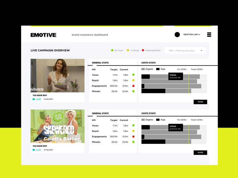 Emotive live campaign tracking tracking design advertisement campaignsoftware livecampaigns webapp