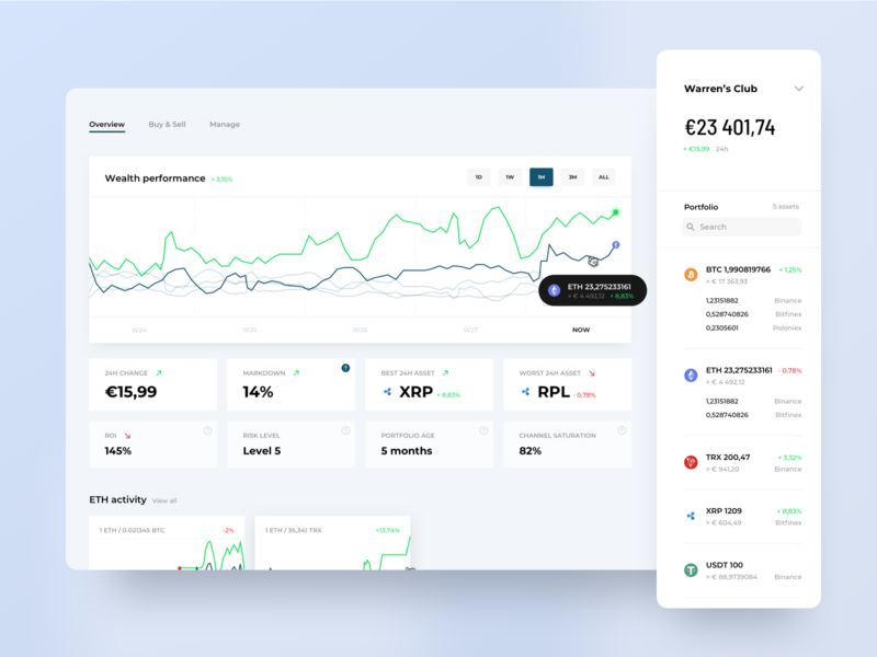 Portfolio Manager trading fintech finance uxdesign uidesign crypto wallet crypto trading crypto exchange crypto dashboard cryptocurrencies cryptocurrency crypto