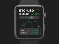 Xena — Apple Watch Widget