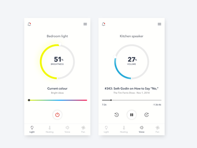 UI21 -  Home Monitoring System smart home smart home monitoring monitoring home daily 100 daily 100 challenge dailyui