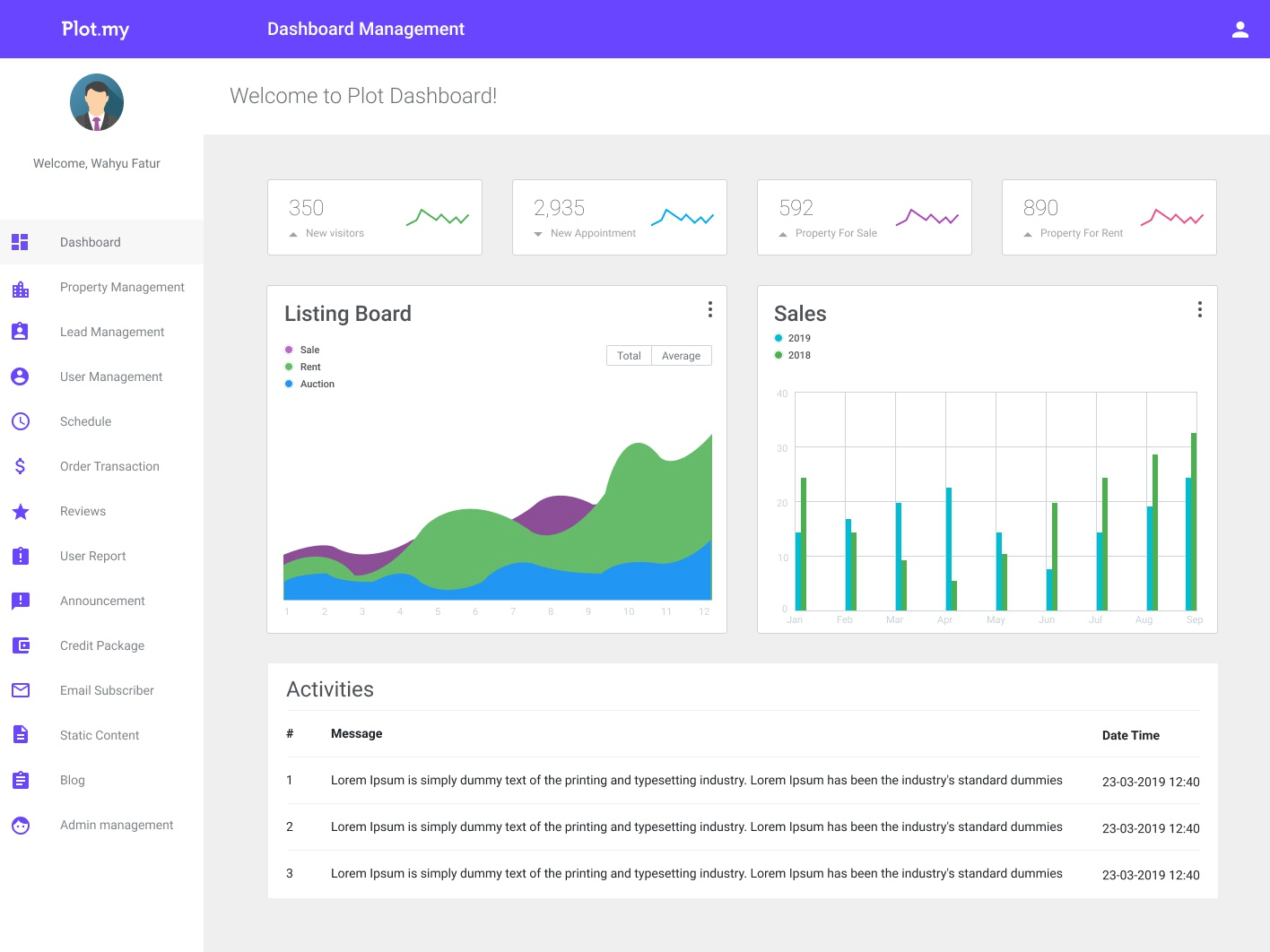 Plot Admin Dashboard logo vector uiux figma illustrator ui design