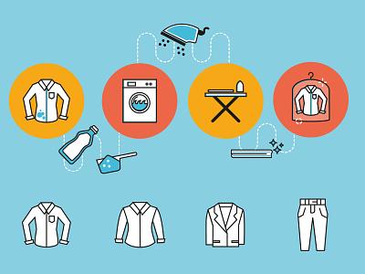 Laundry Illustration german hamburg bremen oldenburg wäscherei laundry illustration ilustrator