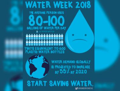 water week poster