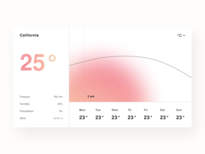 Weather / White Web Concept