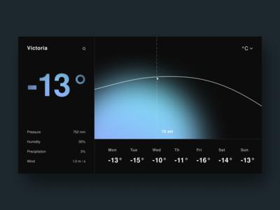 Weather / Black Web Concept