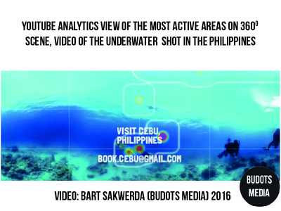 360 Video Underwater view from youtube analytics