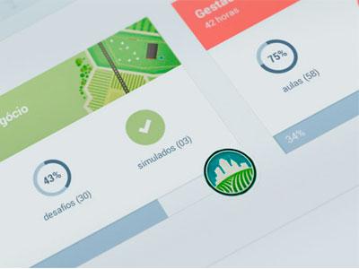 Intuitek cards graph progress badge