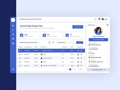 Health Management Dashboard UI minimalism clean design dashboard web design landing page hospital health website ux ui daily ui