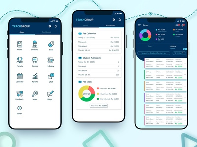 Admin app Dashboard and Analysis of Fee Structure for Students
