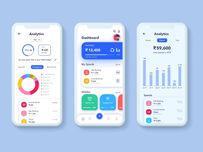 Dashboard on Money Management App wishlist spends track expenses wallet analytics management money dashboad finance landing page dailyuichallenge payment icon typography ux design ui dailyui app