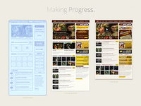 Making Progress.