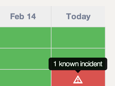 Simple Status Page status status page service dashboard