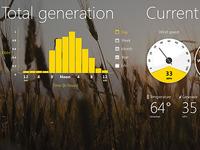 Real-time Wind Turbine Stats