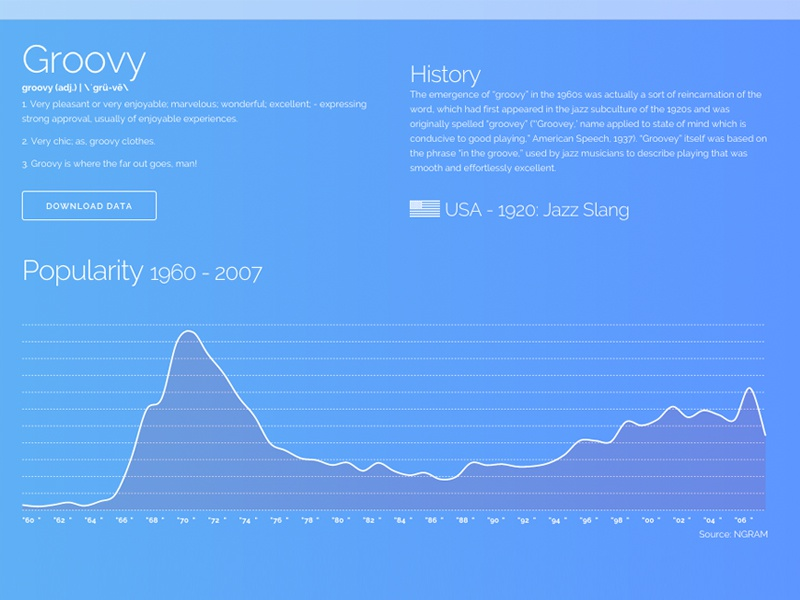 Groovy web design typography gradient etymology
