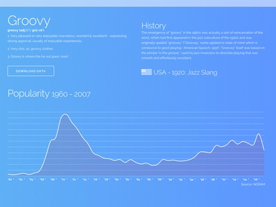 Groovy web design typography gradient etymology
