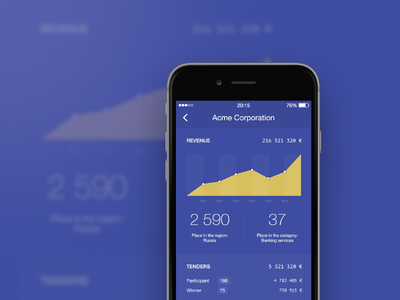 Finance App for iOS