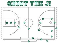 Shoot The J!