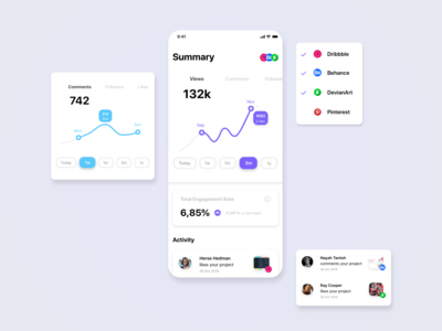 Activities on design platform (Dribbble, Behance, Pinterest)