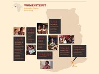 Womenstrust Annual Report