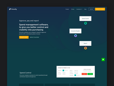 New Procurify Product Page features product overview product landing page software website web design space app