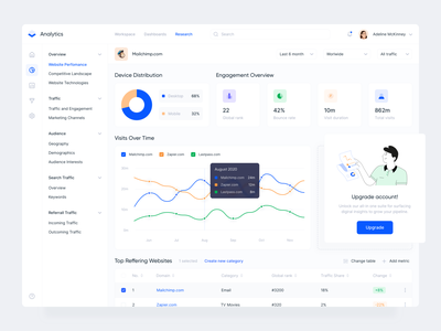Analytic App Dashboard illustraion dashboard web ui ux agilie analytic clean design ukraine interface digital product design
