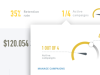 Dashboard - Loyalty Marketing Software