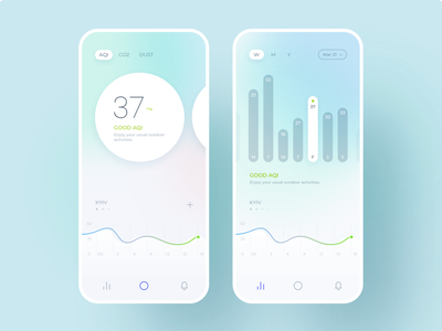 Air Quality App clear ui design app interface ios app clear air aqi airquality uidesign ui  ux ui