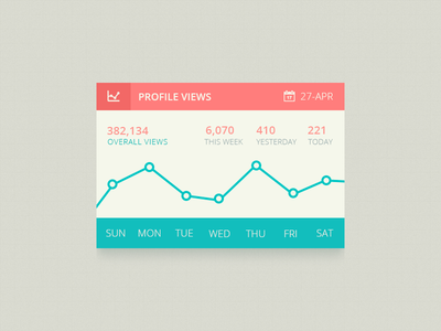 Data Visualization UI